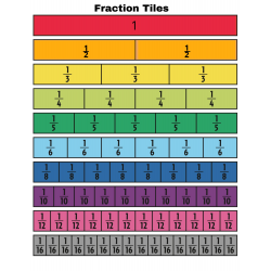 Fraction Tile Print