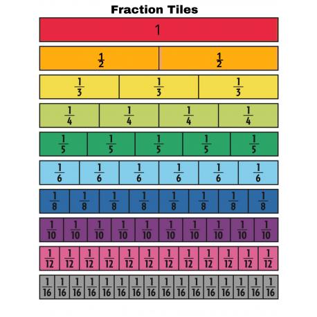 Fraction Tile Print